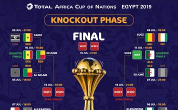 AFCON 2019 quarterfinals: Five ex-winners, three dream chasers in contention
